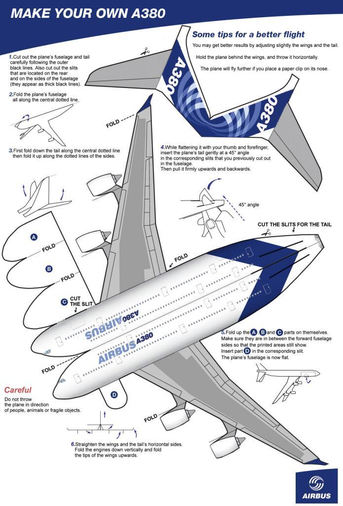 A Volar con alas de papel | Historia de la aviación, aviones de papel.